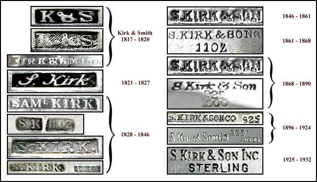 Kirk silver marking